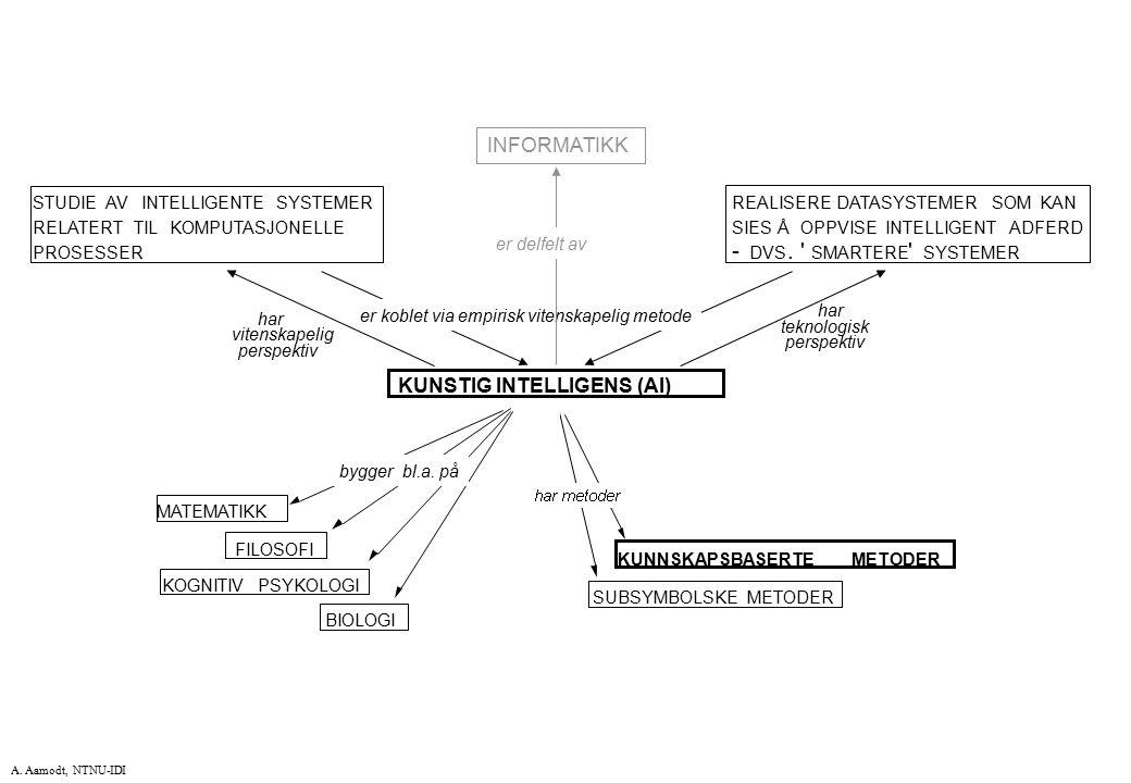 - . INFORMATIKK KUNSTIG INTELLIGENS (AI) STUDIE AV INTELLIGENTE