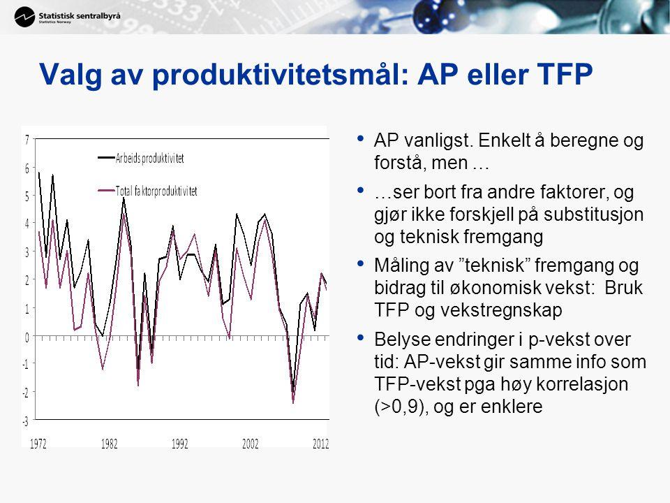 Valg av produktivitetsmål: AP eller TFP