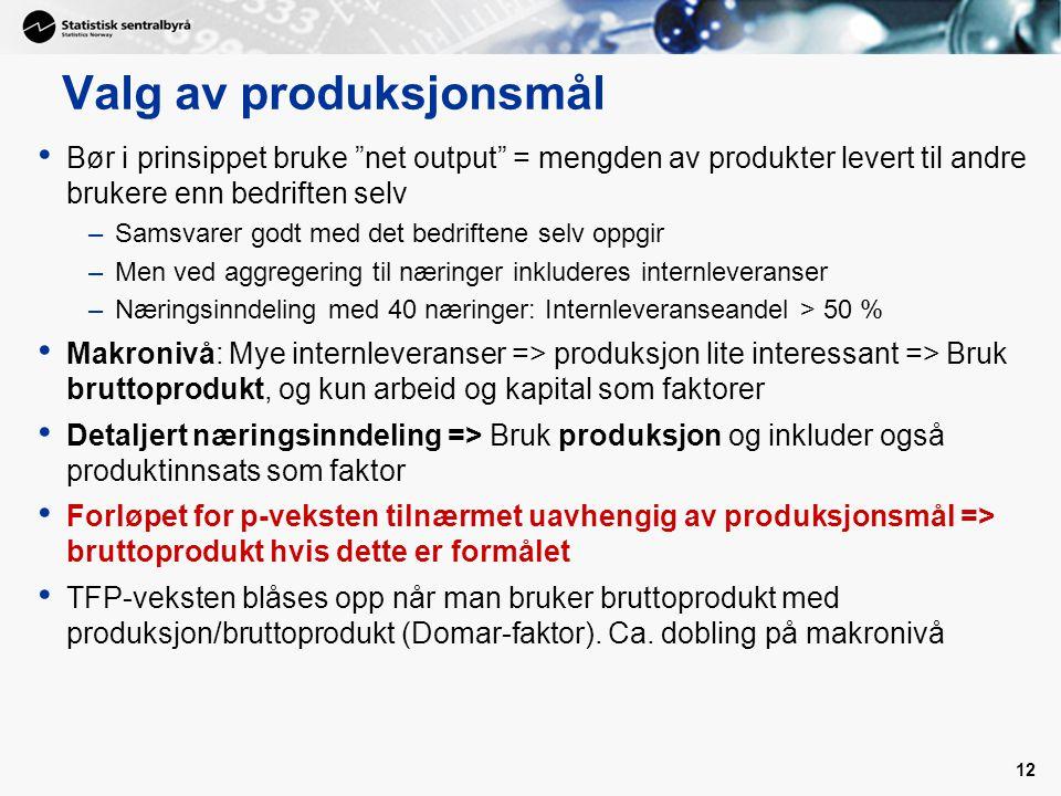 Valg av produksjonsmål
