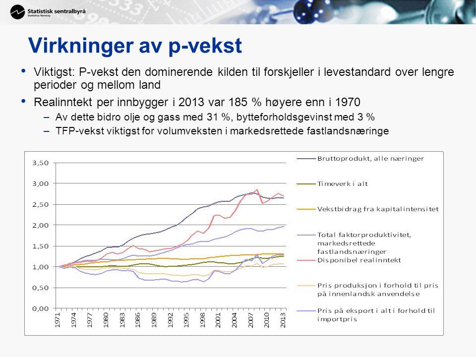 Virkninger av p-vekst Viktigst: P-vekst den dominerende kilden til forskjeller i levestandard over lengre perioder og mellom land.