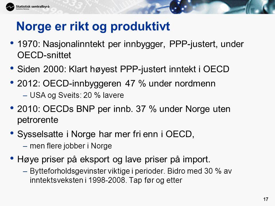 Norge er rikt og produktivt