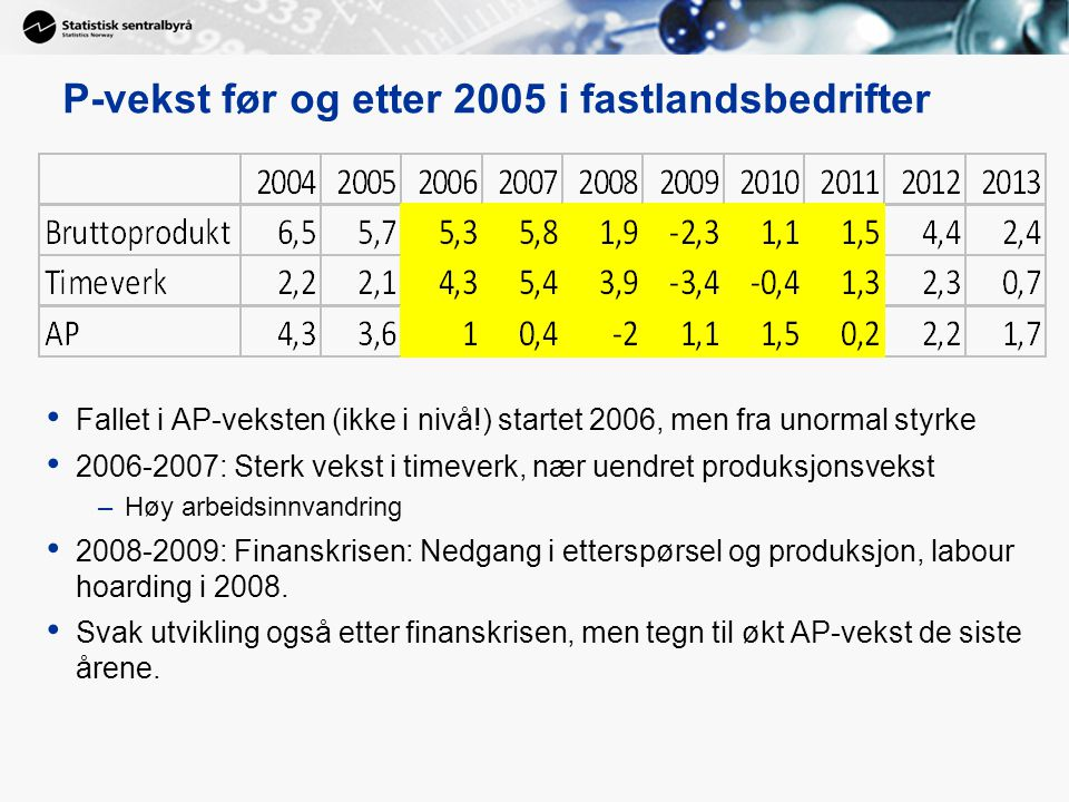 P-vekst før og etter 2005 i fastlandsbedrifter