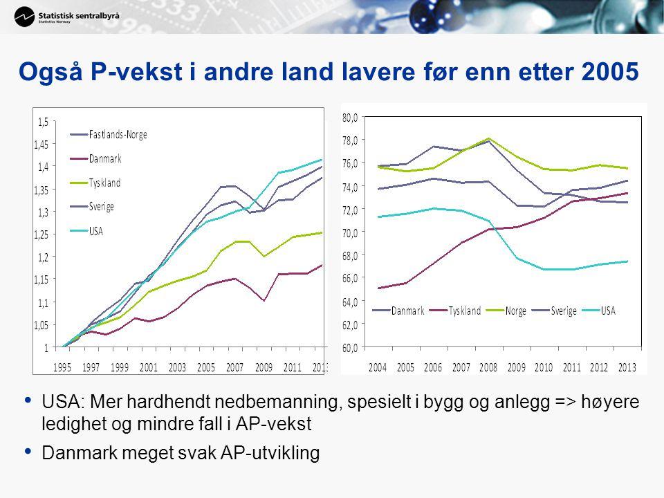 Også P-vekst i andre land lavere før enn etter 2005