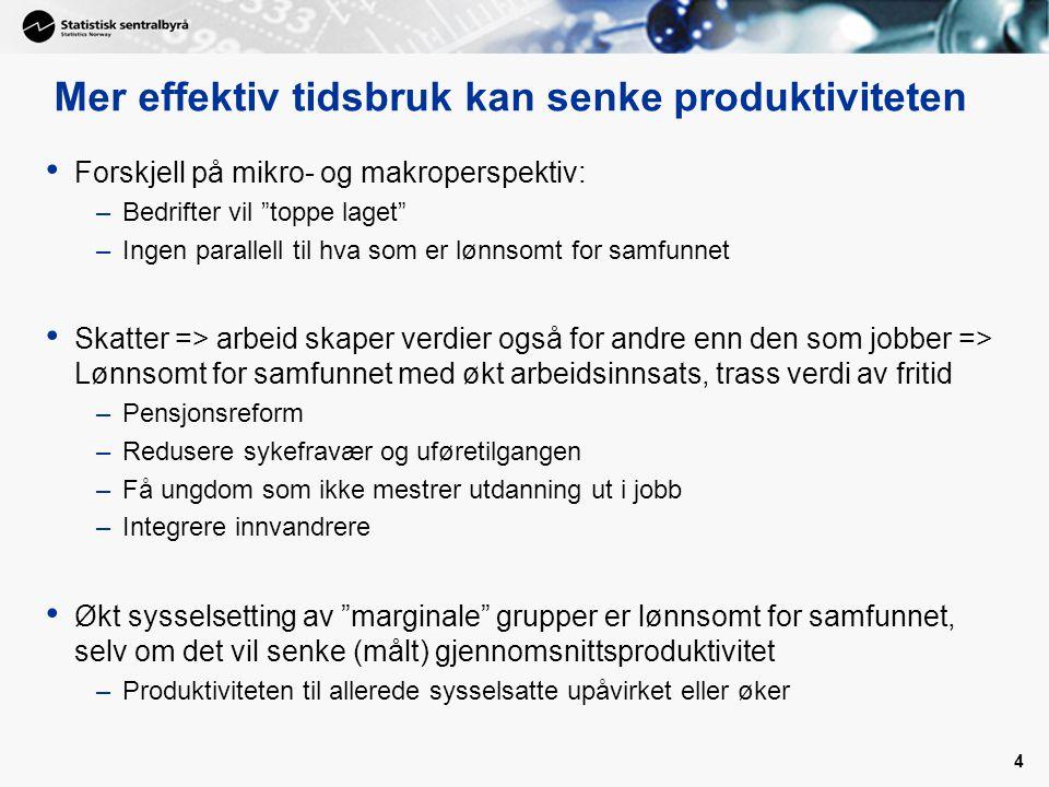 Mer effektiv tidsbruk kan senke produktiviteten