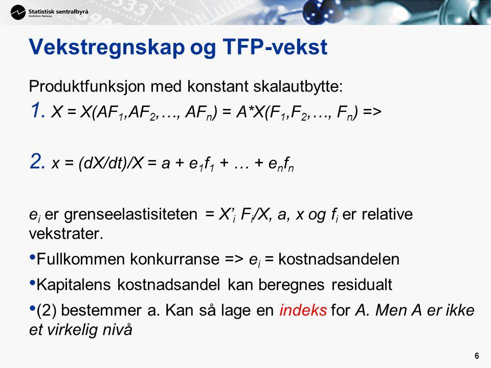 Vekstregnskap og TFP-vekst