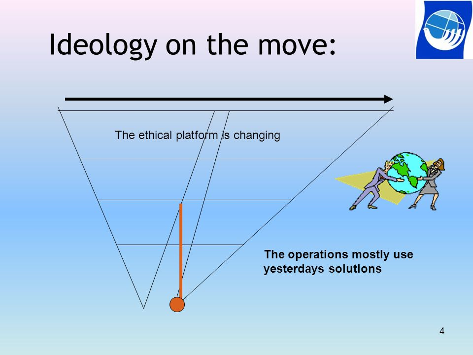 Ideology on the move: The ethical platform is changing