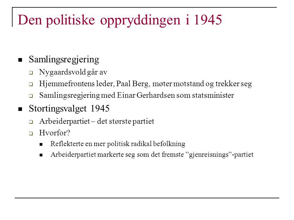 Den politiske oppryddingen i 1945