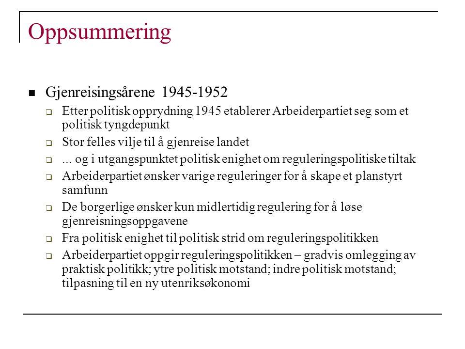 Oppsummering Gjenreisingsårene 1945-1952