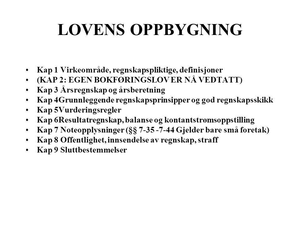 LOVENS OPPBYGNING Kap 1 Virkeområde, regnskapspliktige, definisjoner