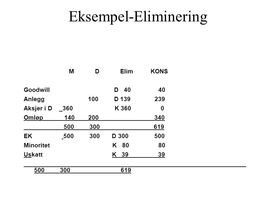 Eksempel-Eliminering