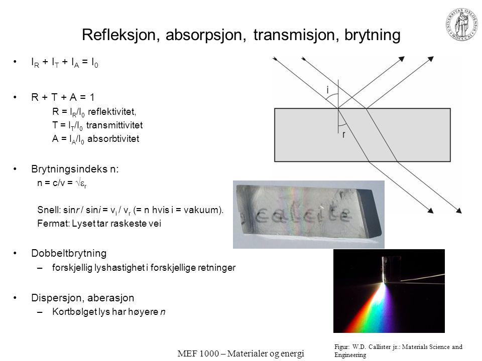Refleksjon, absorpsjon, transmisjon, brytning