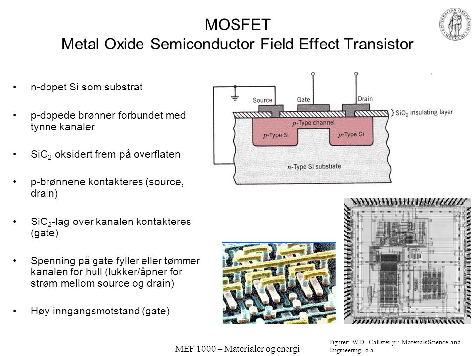 MOSFET Metal Oxide Semiconductor Field Effect Transistor