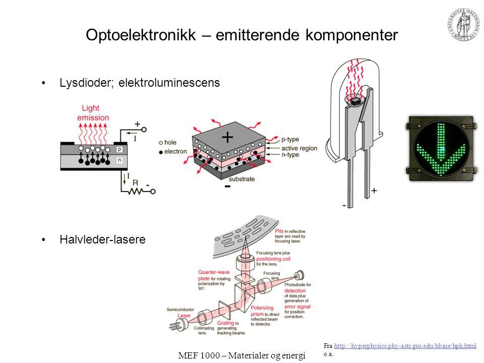 Optoelektronikk – emitterende komponenter
