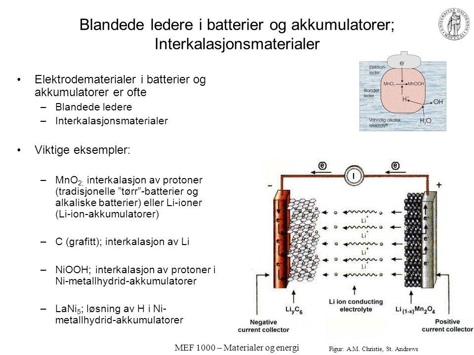 Blandede ledere i batterier og akkumulatorer; Interkalasjonsmaterialer