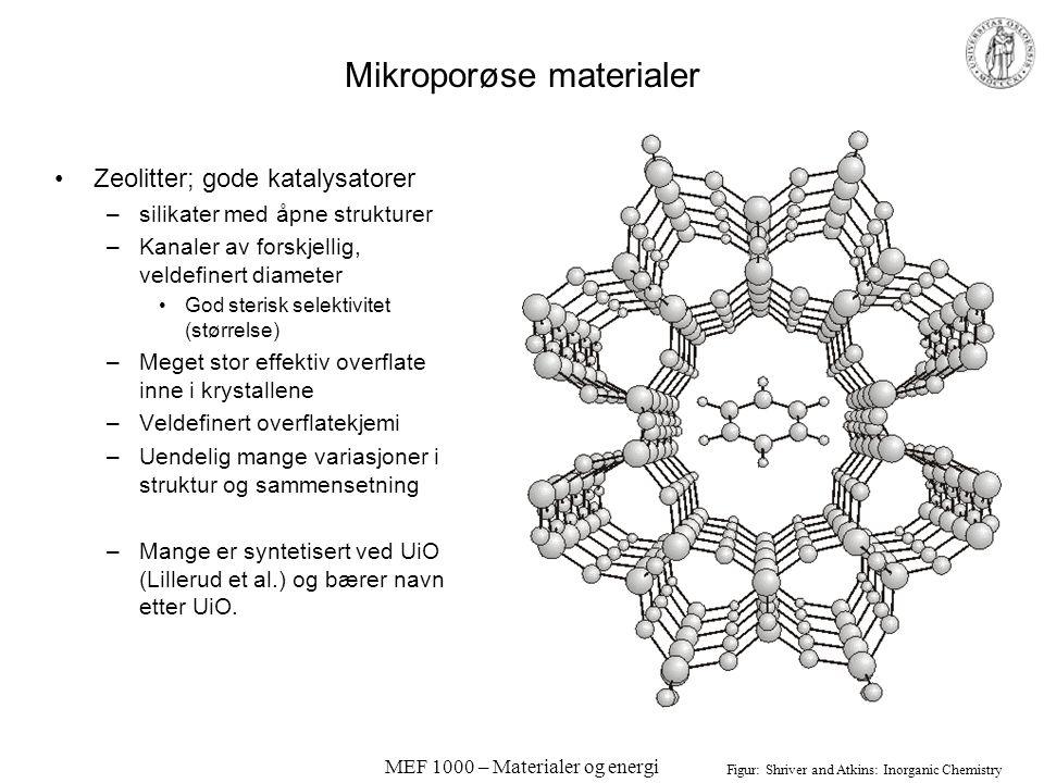 Mikroporøse materialer