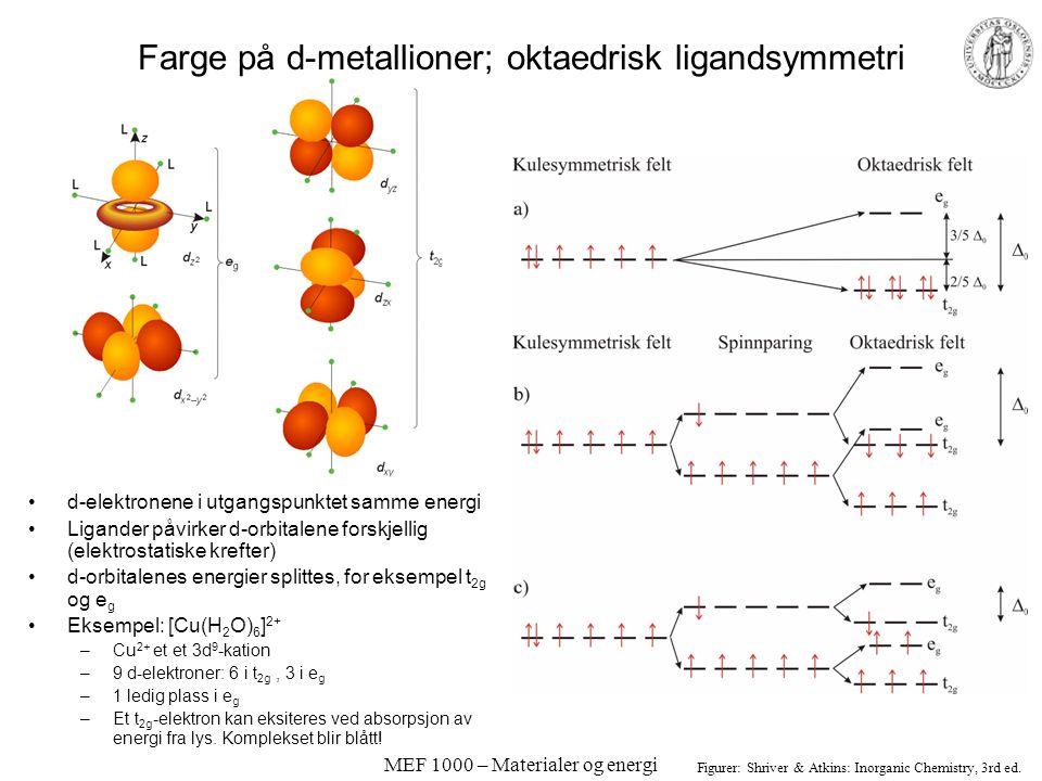 Farge på d-metallioner; oktaedrisk ligandsymmetri