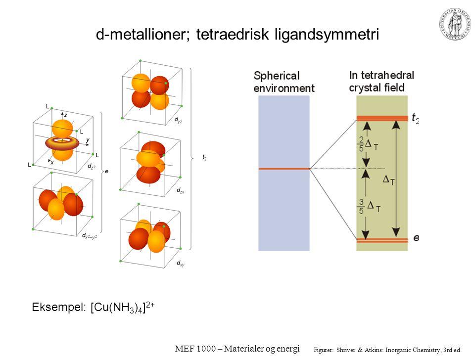 d-metallioner; tetraedrisk ligandsymmetri
