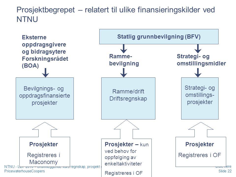 Statlig grunnbevilgning (BFV)