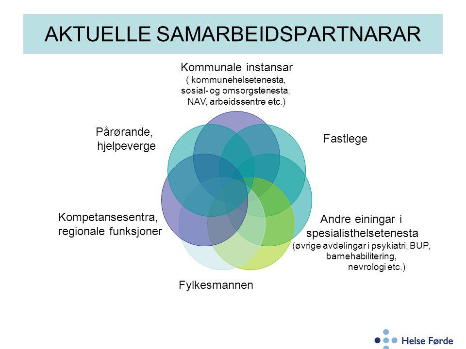 AKTUELLE SAMARBEIDSPARTNARAR