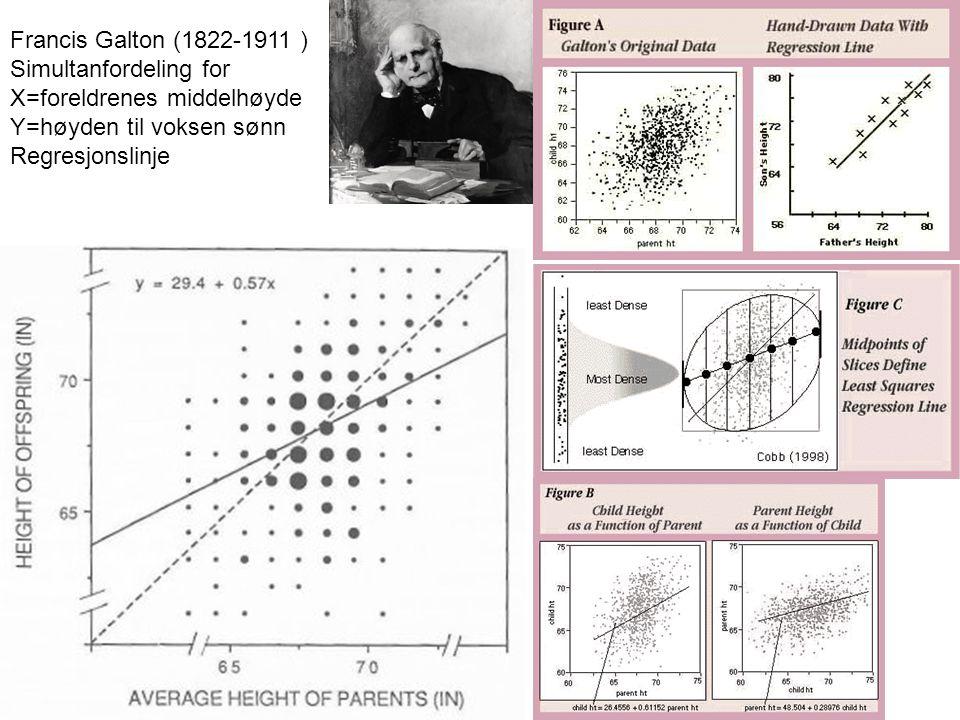 Francis Galton (1822-1911 ) Simultanfordeling for X=foreldrenes middelhøyde. Y=høyden til voksen sønn.