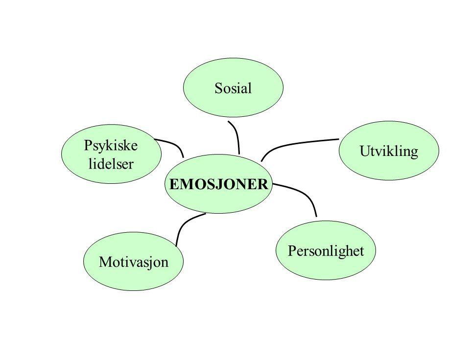 Sosial Utvikling Psykiske lidelser EMOSJONER Personlighet Motivasjon
