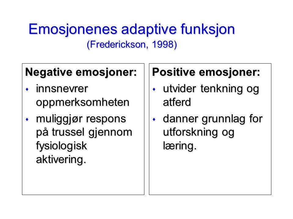 Emosjonenes adaptive funksjon (Frederickson, 1998)