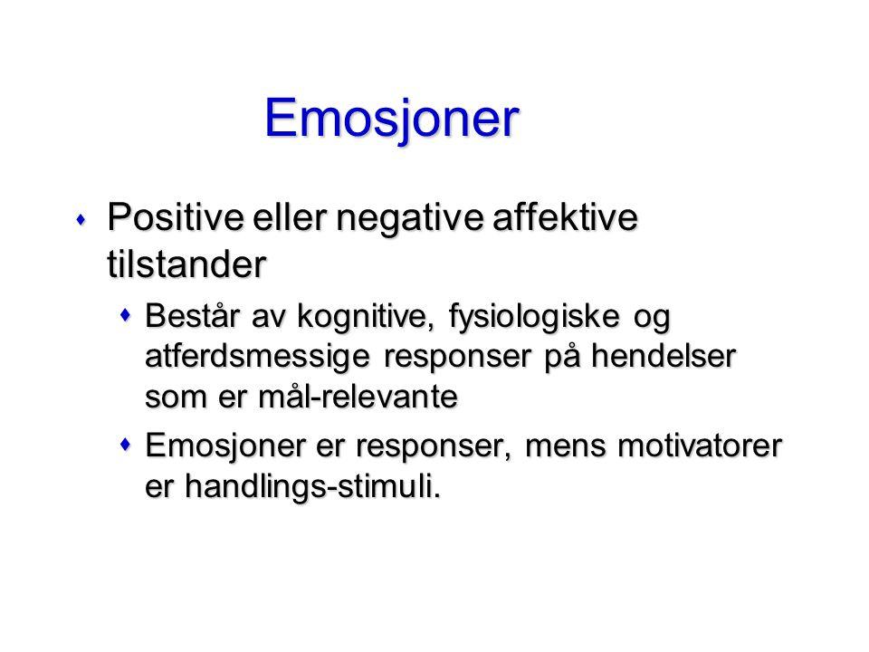 Emosjoner Positive eller negative affektive tilstander