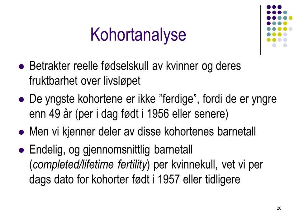 Kohortanalyse Betrakter reelle fødselskull av kvinner og deres fruktbarhet over livsløpet.