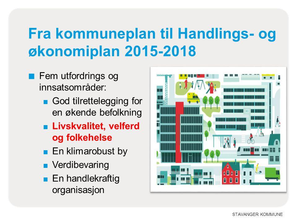 Fra kommuneplan til Handlings- og økonomiplan 2015-2018