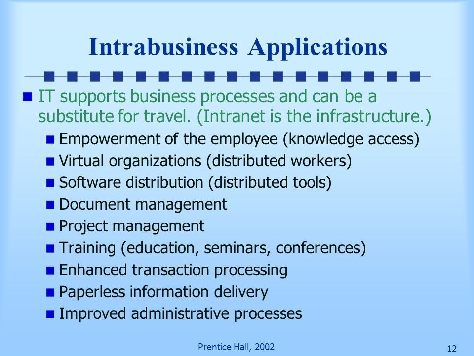 Intrabusiness Applications
