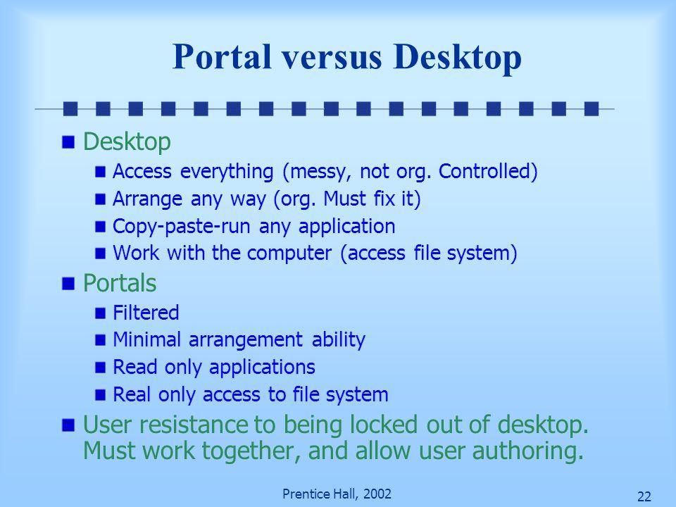 Portal versus Desktop Desktop Portals
