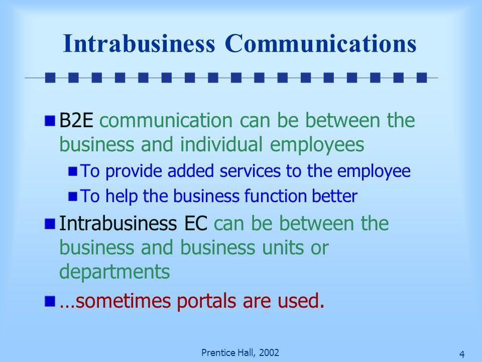 Intrabusiness Communications