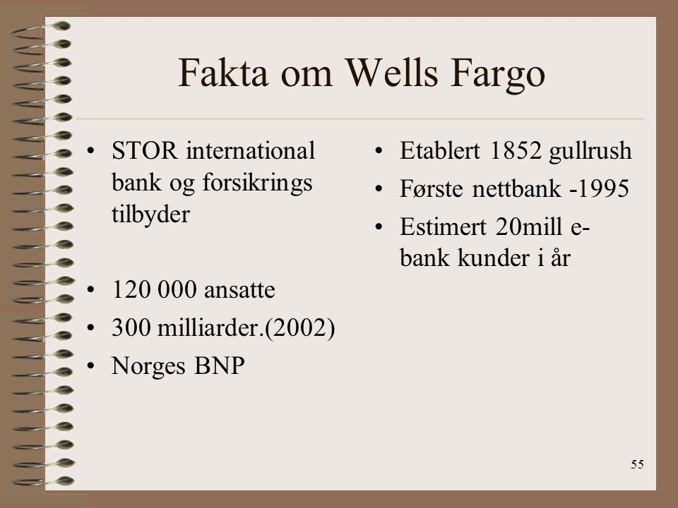 Fakta om Wells Fargo STOR international bank og forsikrings tilbyder