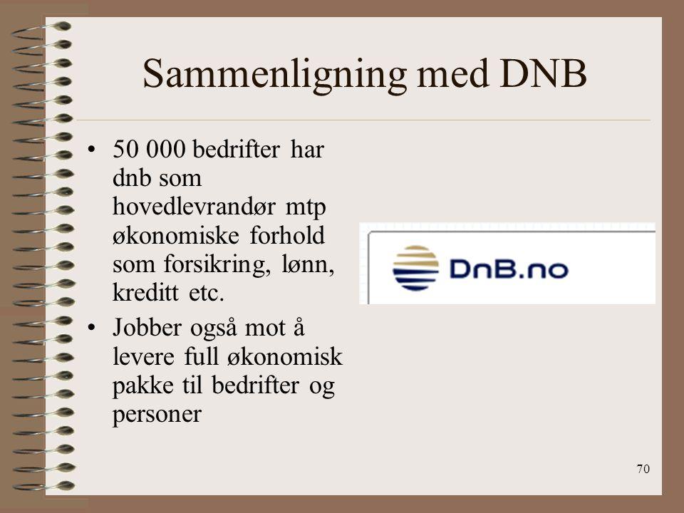 Sammenligning med DNB 50 000 bedrifter har dnb som hovedlevrandør mtp økonomiske forhold som forsikring, lønn, kreditt etc.