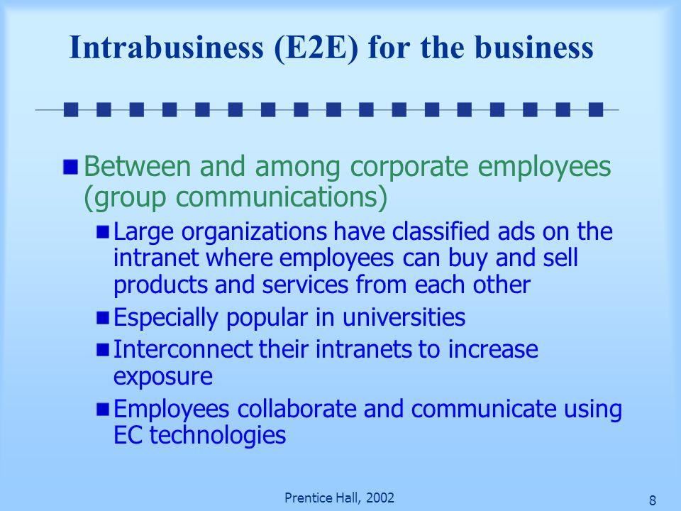 Intrabusiness (E2E) for the business