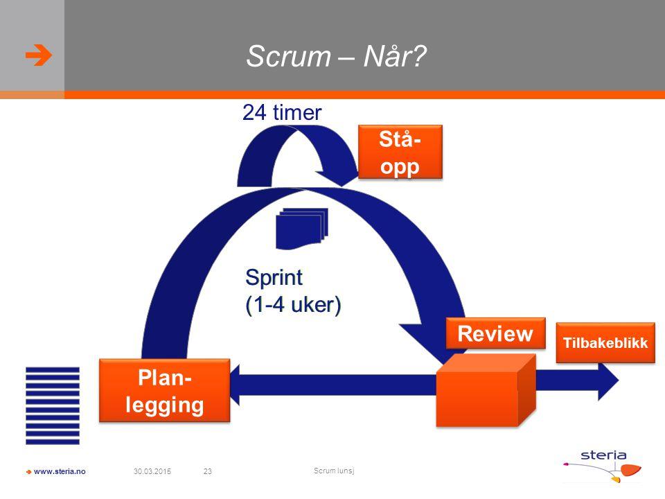 Scrum – Når 24 timer Stå- opp Sprint (1-4 uker) Sprint (1-4 uker)