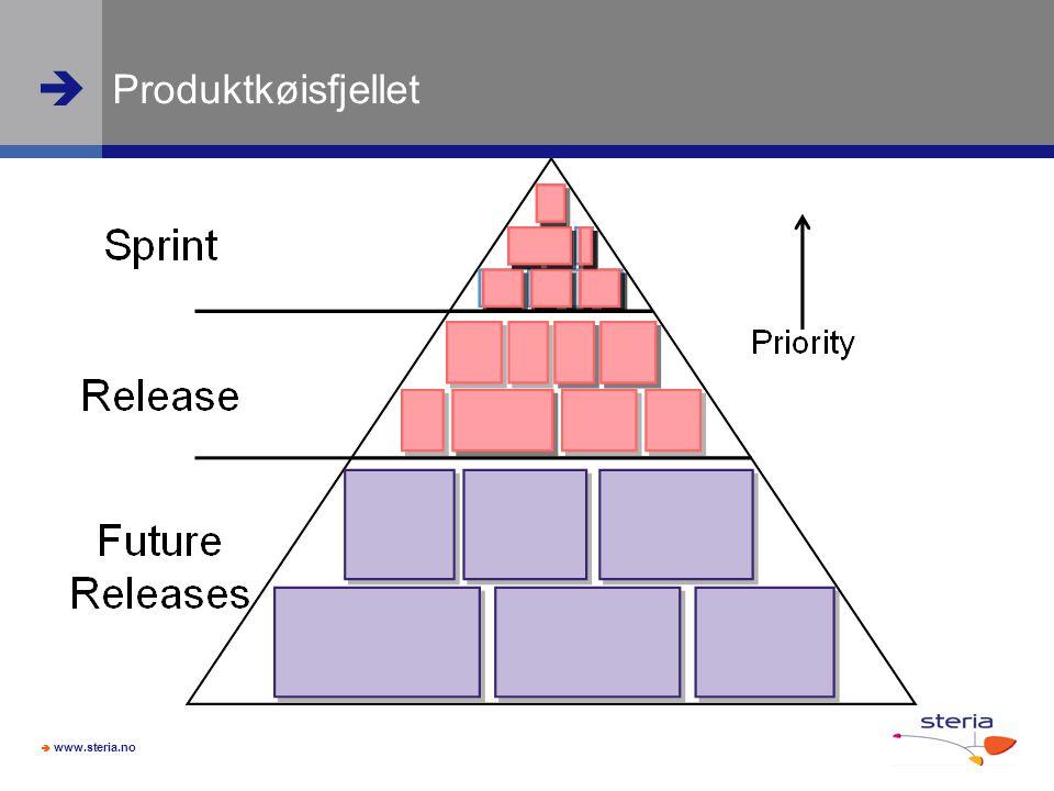 Produktkøisfjellet