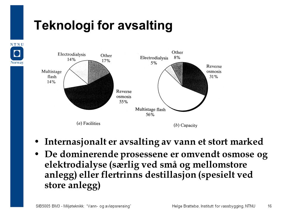 Teknologi for avsalting