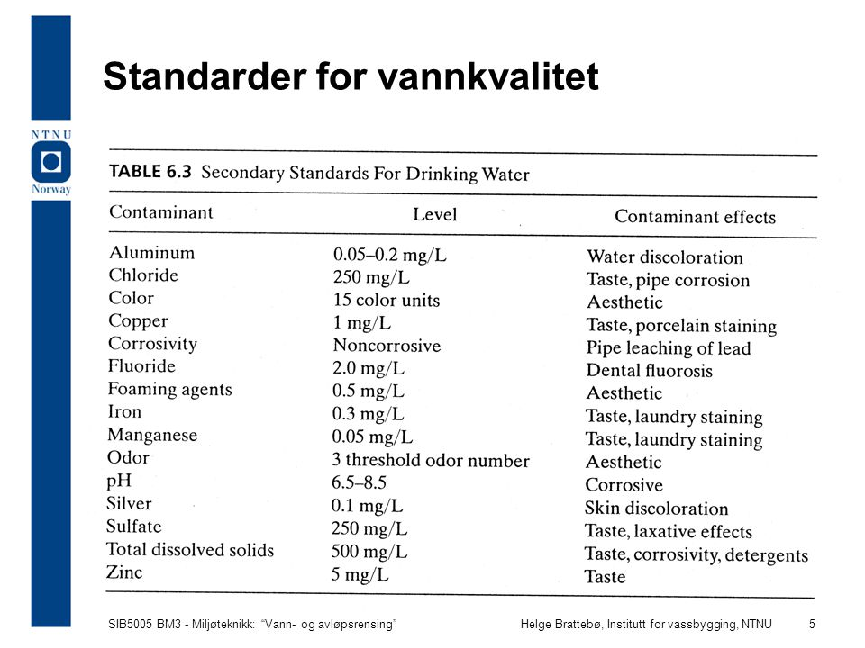 Standarder for vannkvalitet
