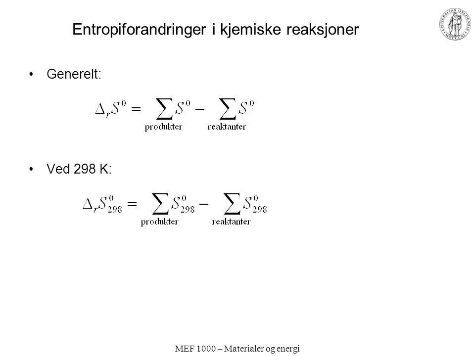 Entropiforandringer i kjemiske reaksjoner