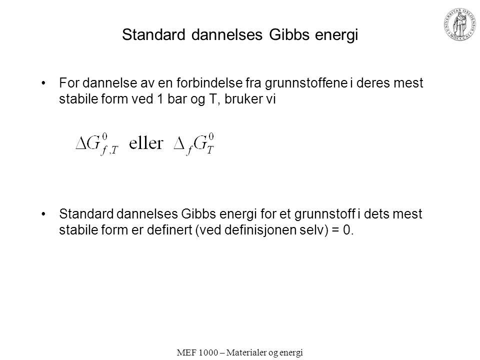 Standard dannelses Gibbs energi