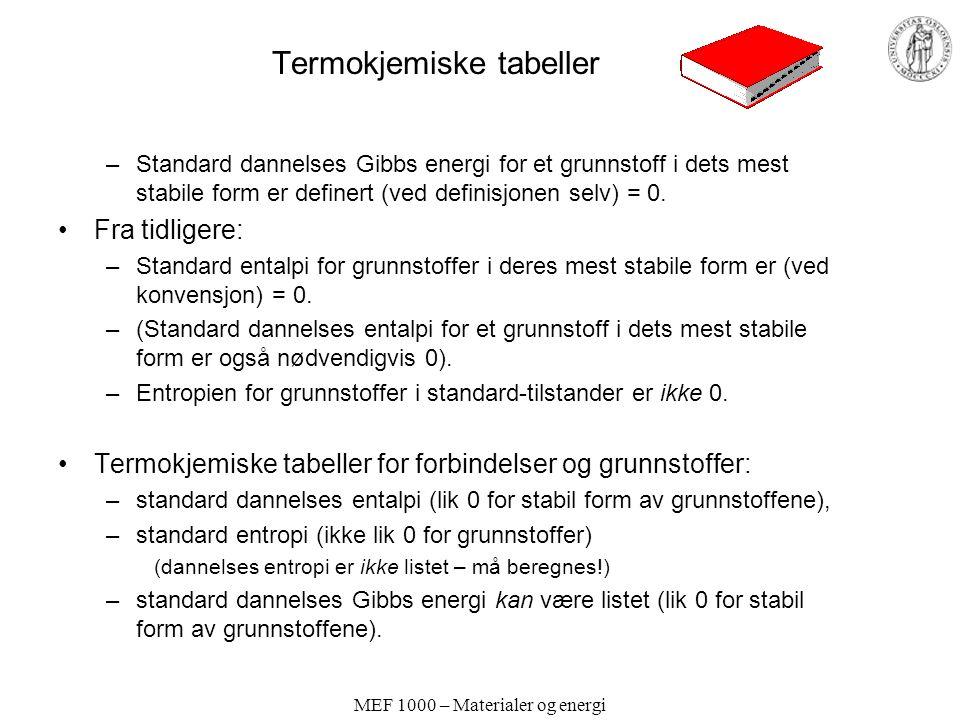 Termokjemiske tabeller