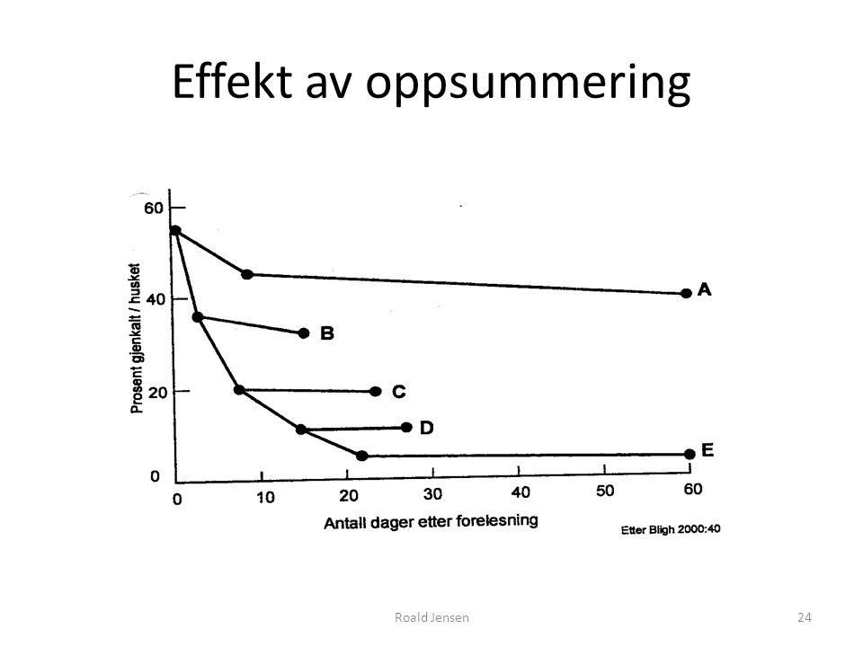 Effekt av oppsummering