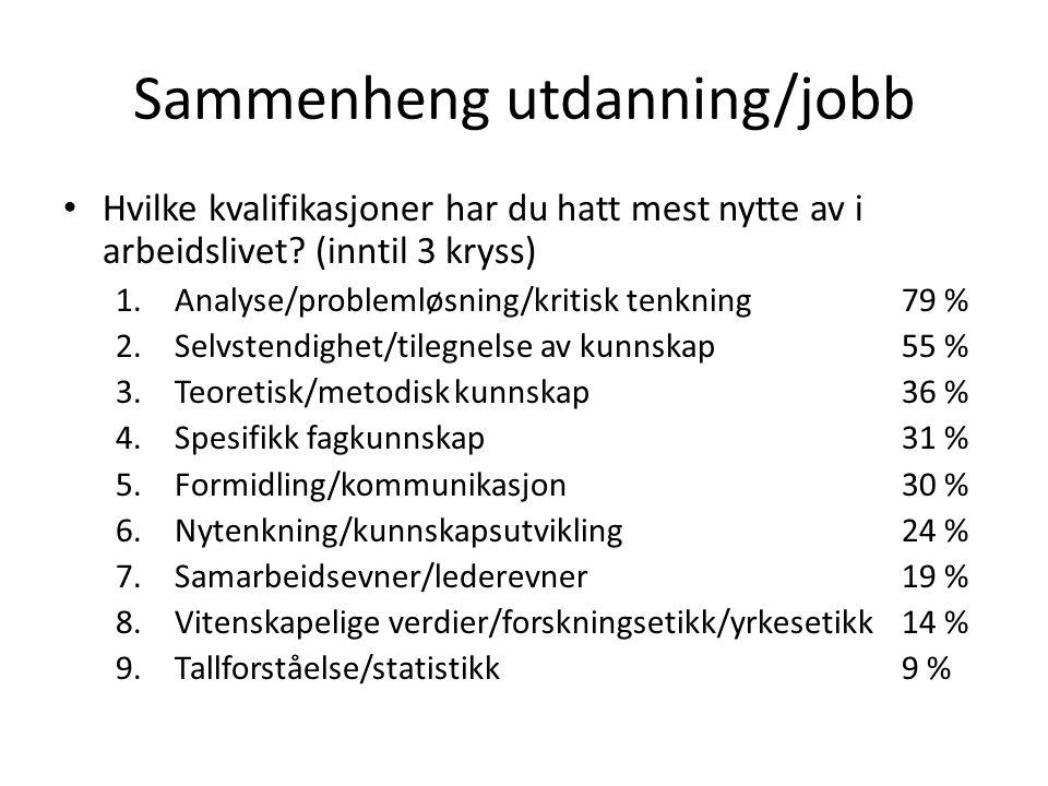 Sammenheng utdanning/jobb