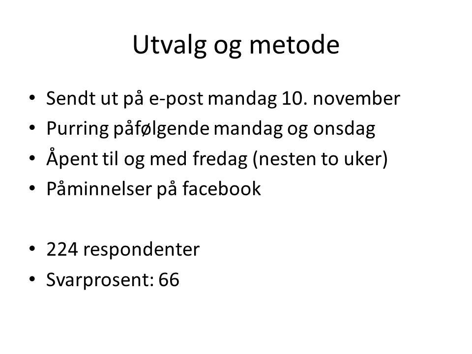 Utvalg og metode Sendt ut på e-post mandag 10. november