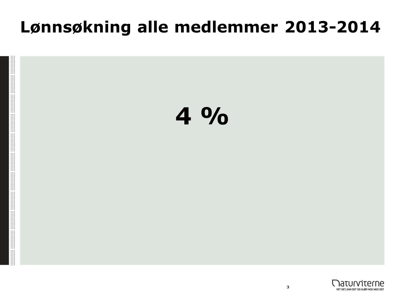 Lønnsøkning alle medlemmer 2013-2014