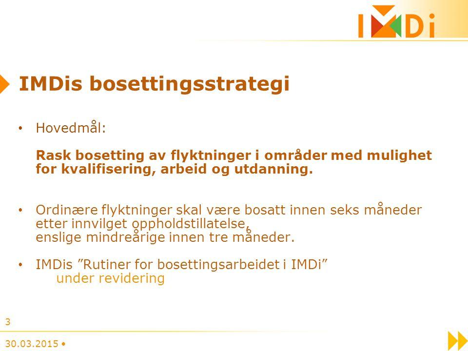 IMDis bosettingsstrategi