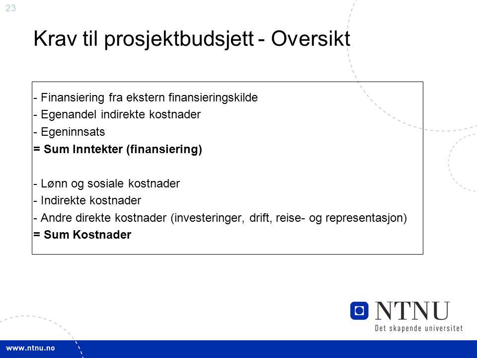 Krav til prosjektbudsjett - Oversikt