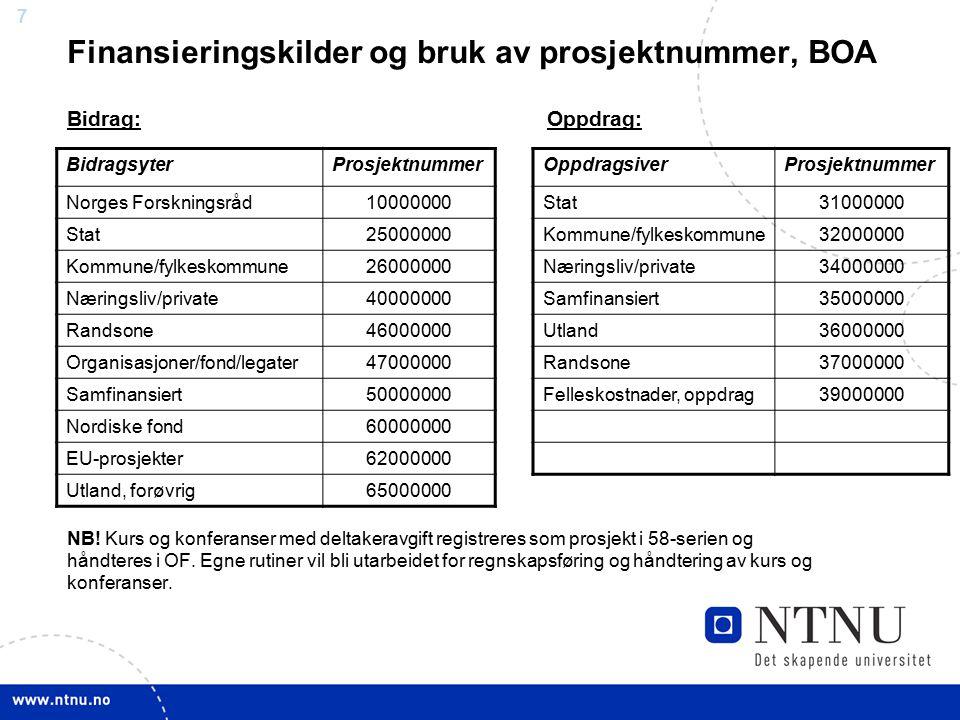 Finansieringskilder og bruk av prosjektnummer, BOA Bidrag: Oppdrag: