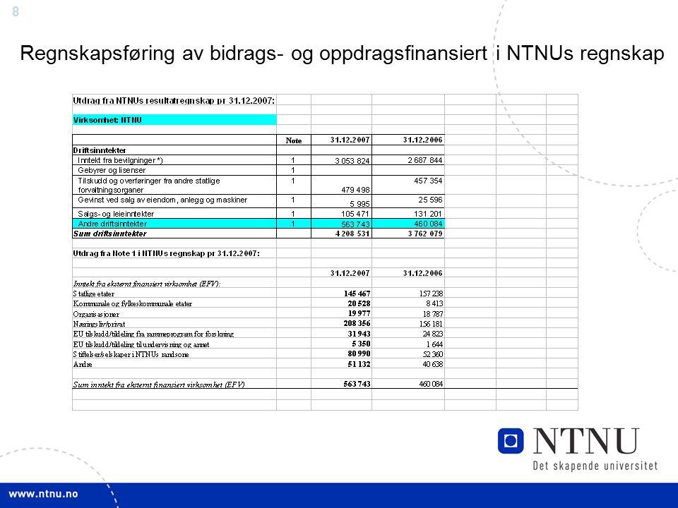 Regnskapsføring av bidrags- og oppdragsfinansiert i NTNUs regnskap
